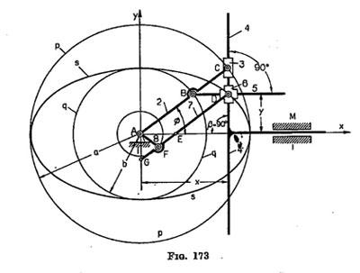 ellipsograph.jpg